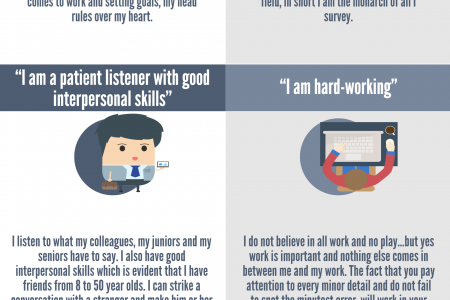 How to Promote Yourself in Job Interview Infographic