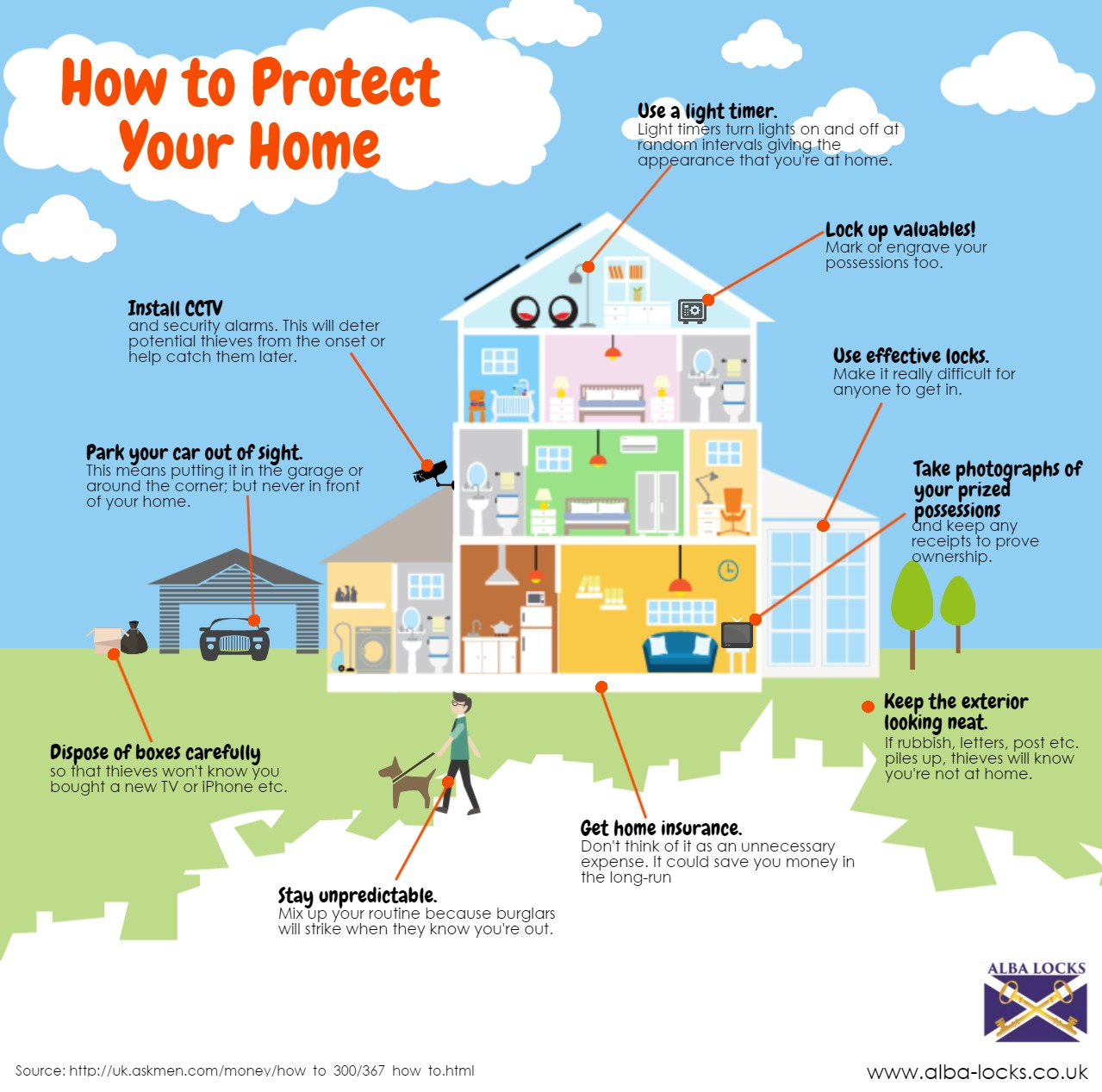 How to secure your home 83
