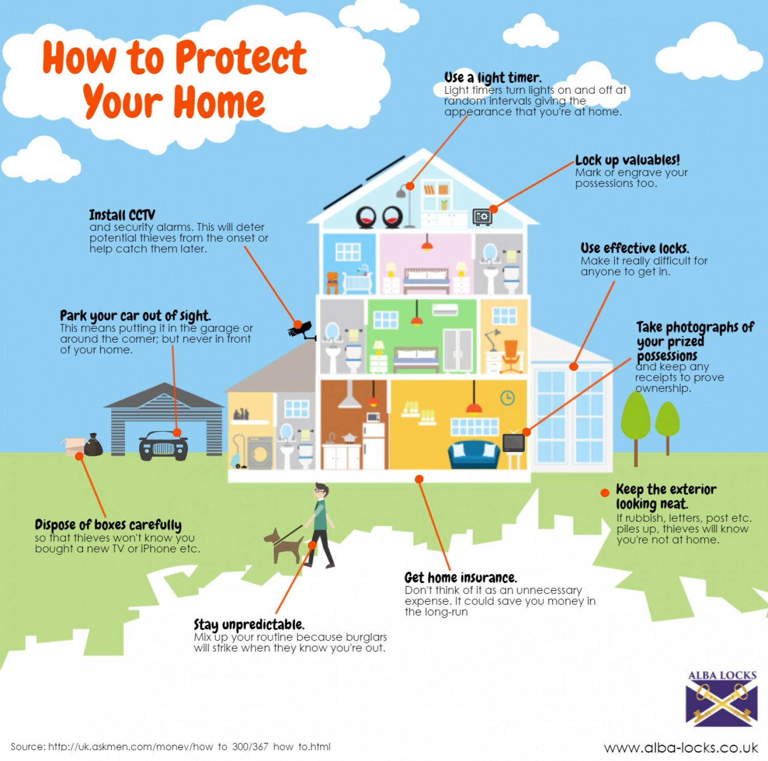 how to protect your home