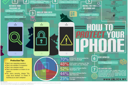 How to Protect your iPhone Infographic
