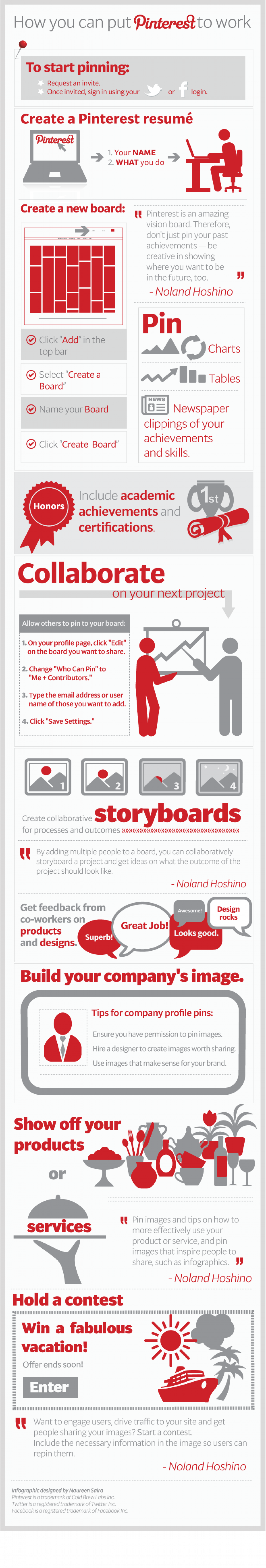 How to put Pinterest to work Infographic