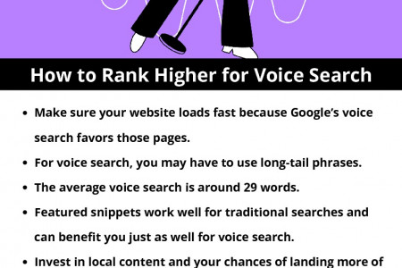 How to Rank Higher for Voice Search Infographic