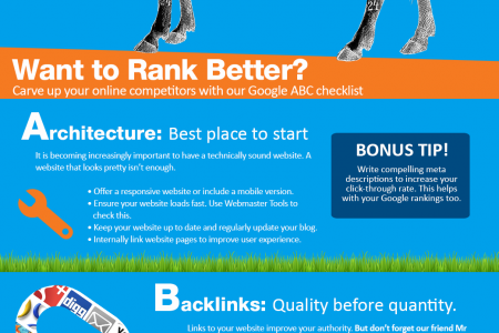 How to rank higher in Google Infographic