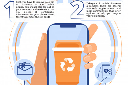 How to Recycle Your Mobile Phone? Infographic