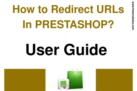 How to Redirect URLs in PrestaShop Infographic