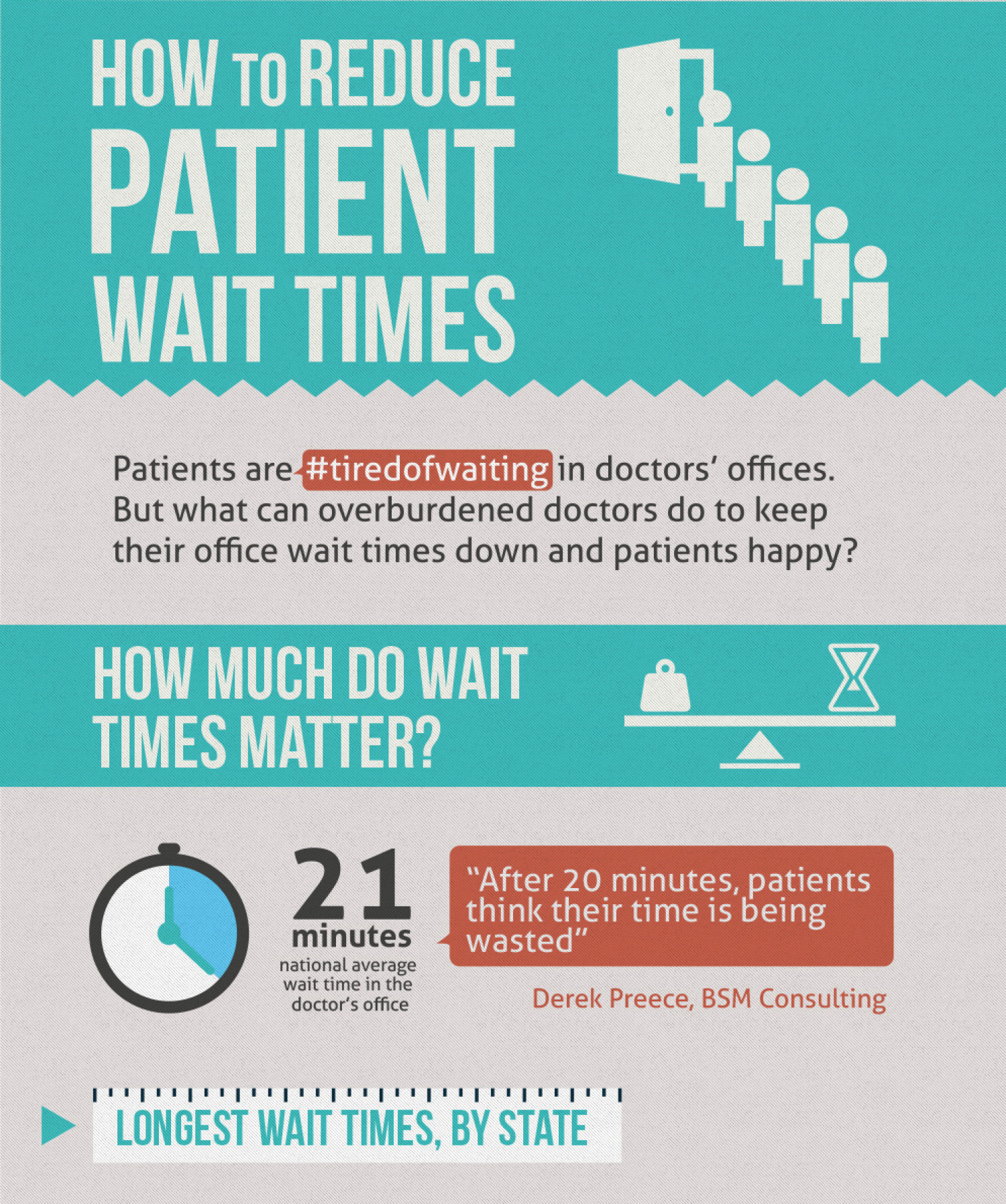 wait time for patients worsening There are many circumstances that affect waiting times  patients who arrive  with life threatening and more serious injuries and ailments are seen  if while in  the waiting room your condition worsens please see the triage nurse immediately.