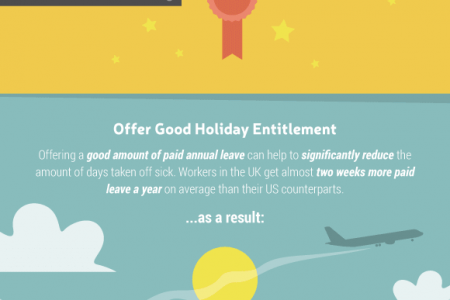 How to Reduce Staff Absenteeism Infographic