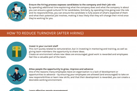 How to Reduce Staff Turnover and Create an All-Star Team Infographic