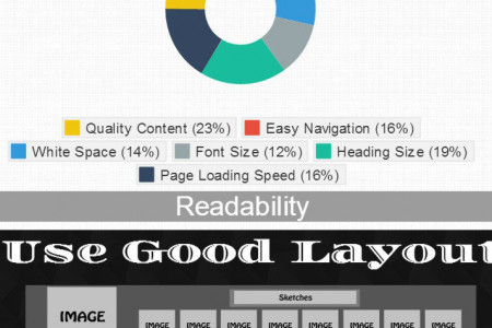How to reduce your blog's Bounce rate Infographic