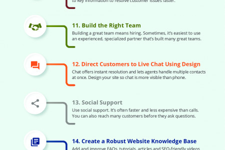 How to reduce your customer support costs?  Infographic