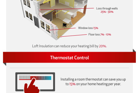 How To Reduce Your Home Heating Bill [Infographic] Infographic