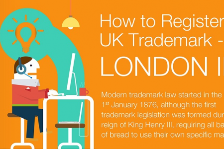 How to Register a UK Trademark Infographic