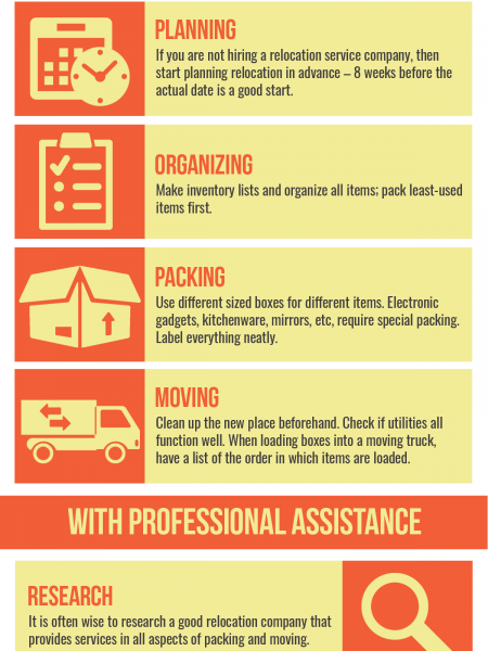 Pointers for a relaxed and well-organized relocation. Infographic
