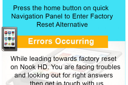 How to Reset Nook HD to factory settings Infographic