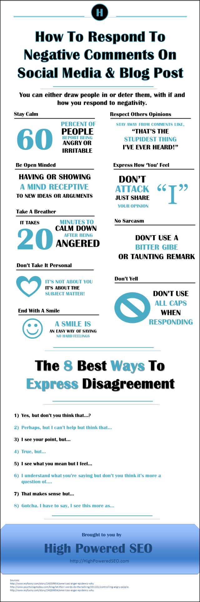 How to Respond to Negative Comments On Social Media and Blog Post