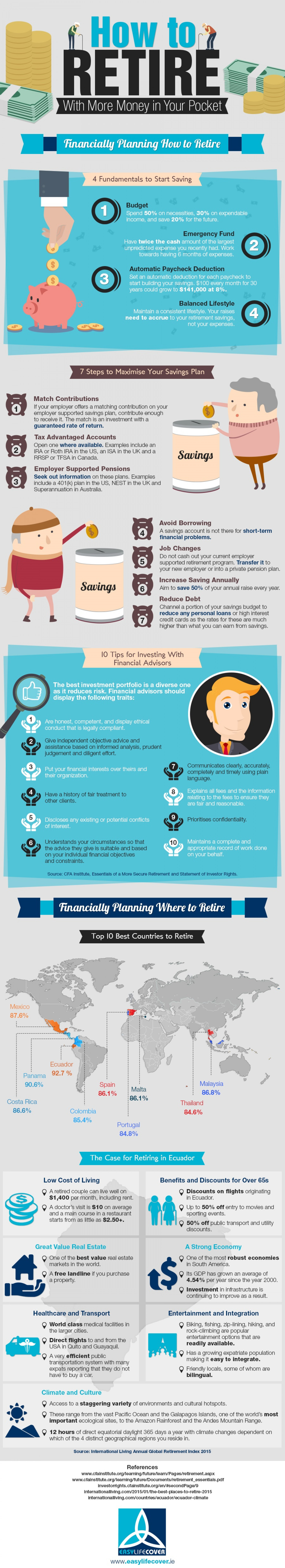 How to Retire With More Money in Your Pocket Infographic