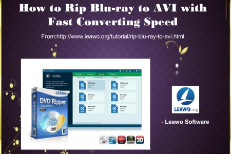 How to Rip Blu-ray to AVI with Fast Converting Speed Infographic