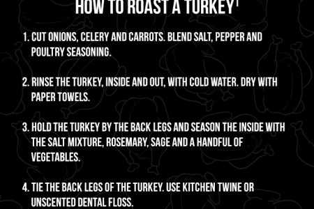 How to Roast a Turkey in 10 Steps Infographic