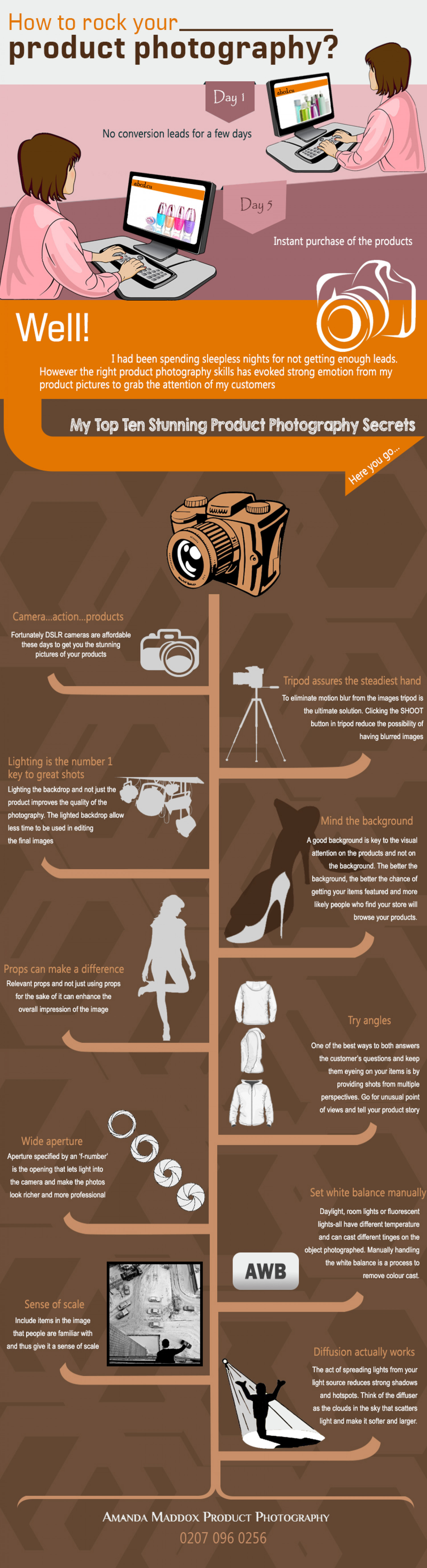 How to rock your product photography? Infographic