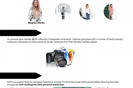 How to Run Influencer Marketing Campaigns Examples | Digital Marketing Tips Infographic