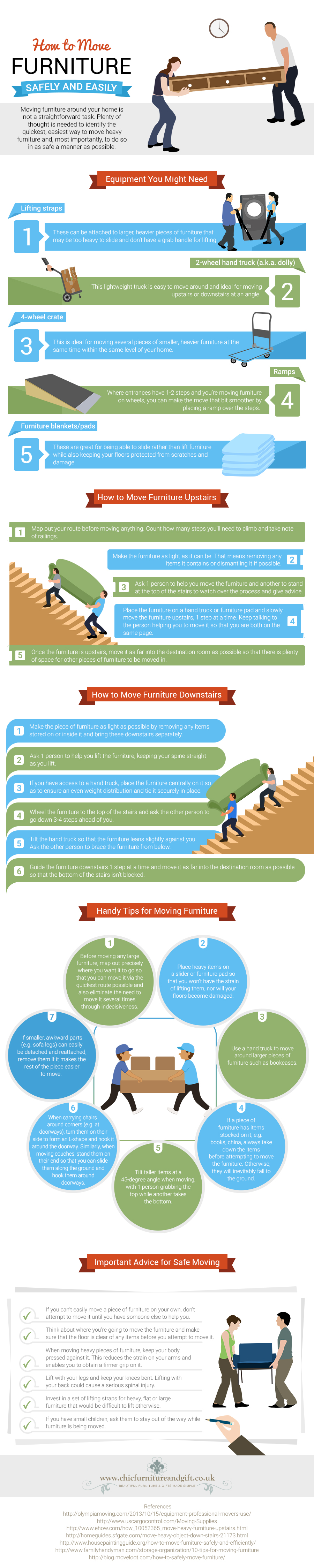 How to Safely Move Furniture – Infographic