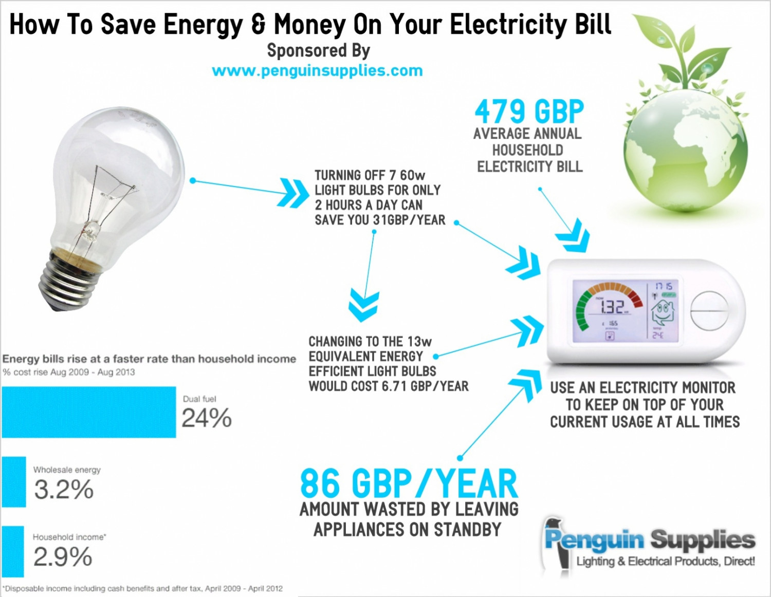 How to save energy money on your electricity bill for Ways you can save energy