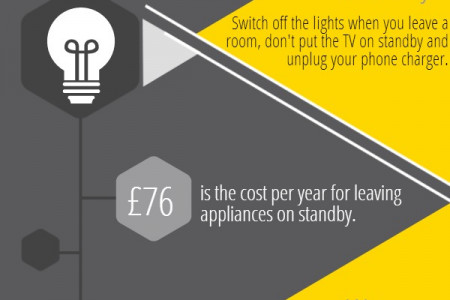 How To Save Energy Infographic