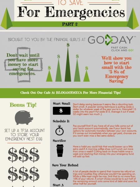 How To Save For Emergencies - Part 2 Infographic