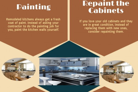 How to Save Money in a Kitchen Remodel Infographic