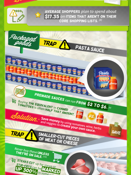 How To Save Money On Groceries Infographic