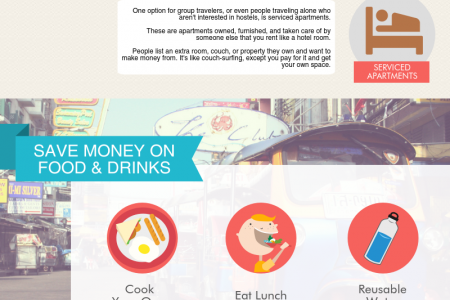How To Save Money When Travelling Infographic