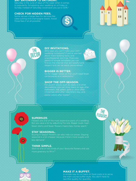 Wedding Budget: Saving Money Infographic