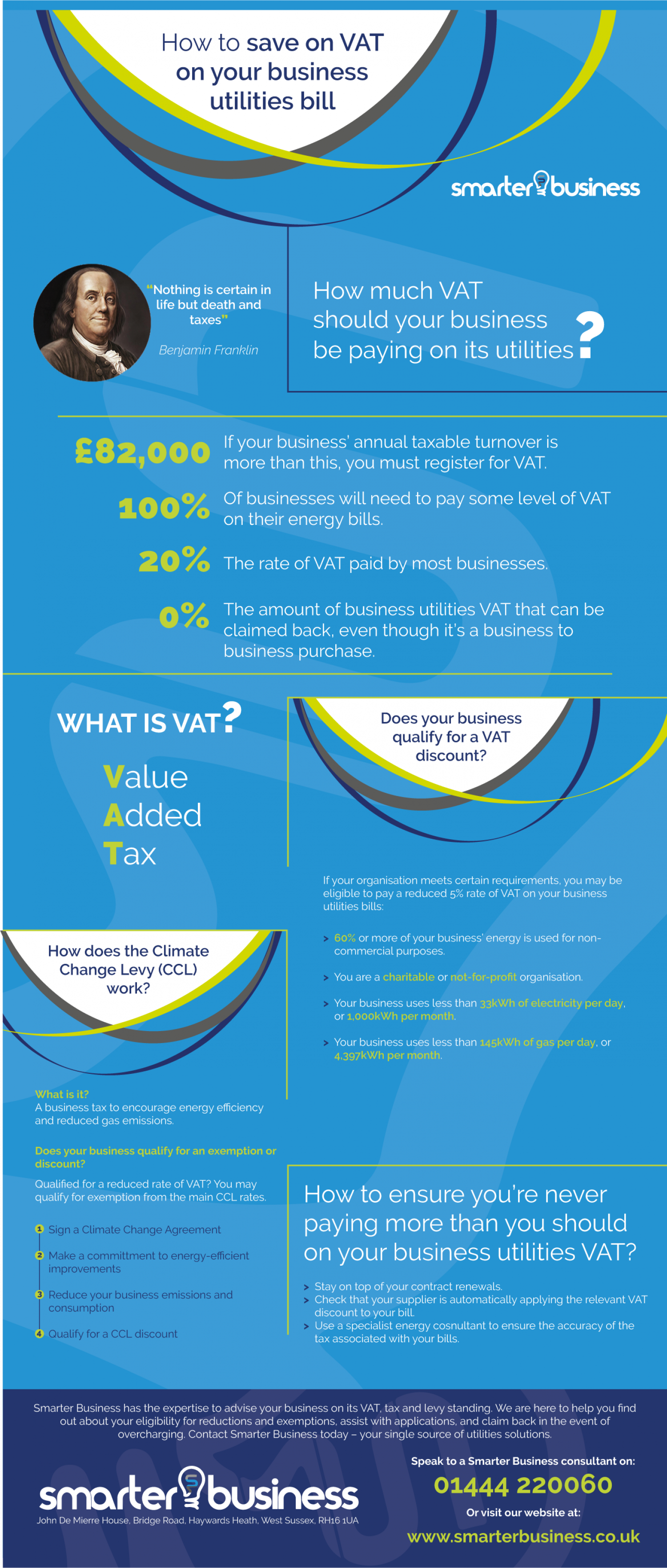 How to save on VAT on your business utilities bill Infographic
