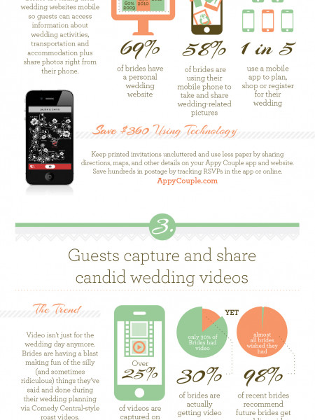 How to Save Over $7,000 on Your Wedding Using Technology Infographic
