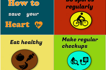 How to save your heart Infographic