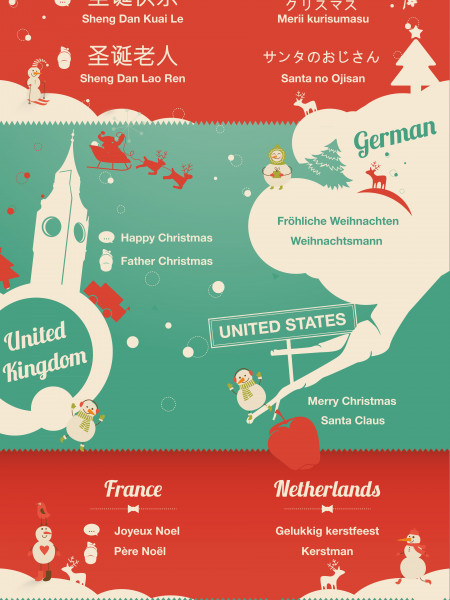 How to Say Merry Christmas & Santa Claus in other Countries Infographic
