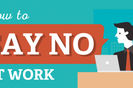 How to Say No at Work Infographic