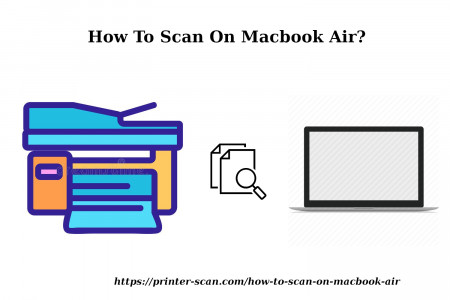 How To Scan On Macbook Air? - Document Scanner On Mac Infographic