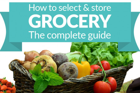 How To Select & Store Grocery: The Complete Guide Infographic