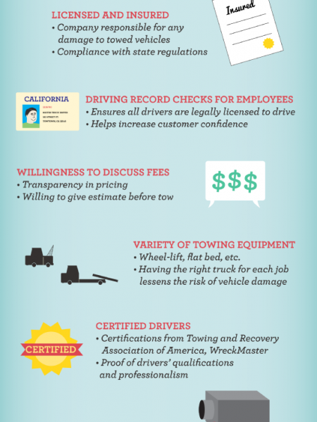 How To Select a Quality Towing Company Infographic