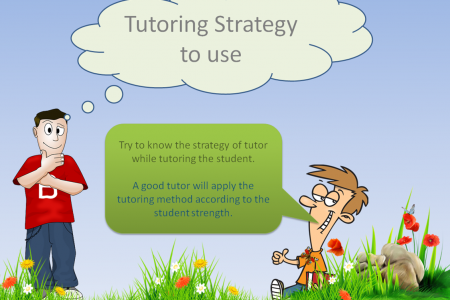 How To Select A Right Tutor Infographic