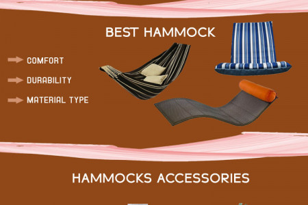 How to select a standard quality and comfortable hammock and its accessories Infographic