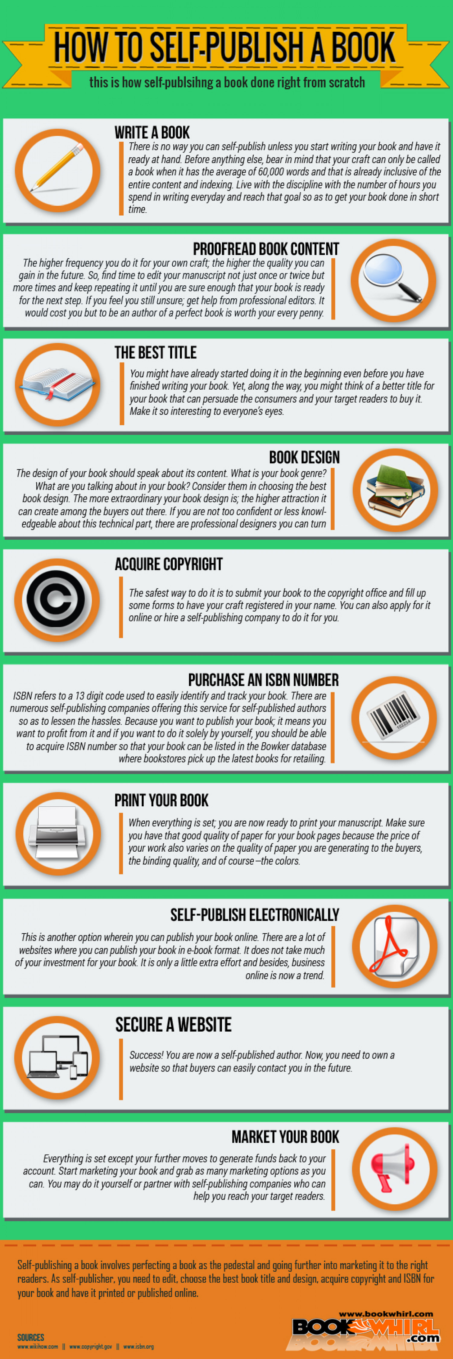How to self-publish a book Infographic
