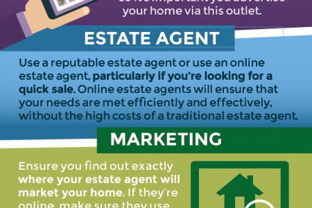 How to Sell your Home Quicky Infographic