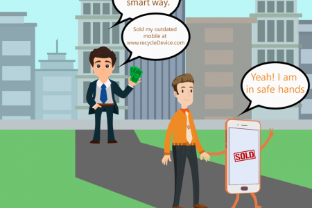 How to sell your second hand mobile phone online? Infographic