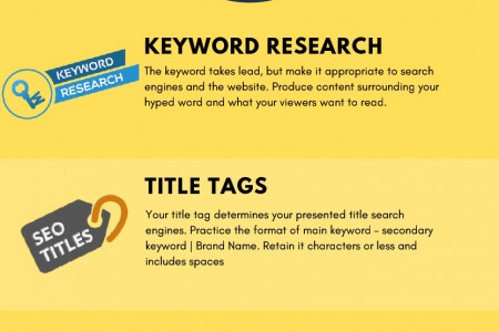 How to SEO -  SEO Techniques 2018-19 Infographic