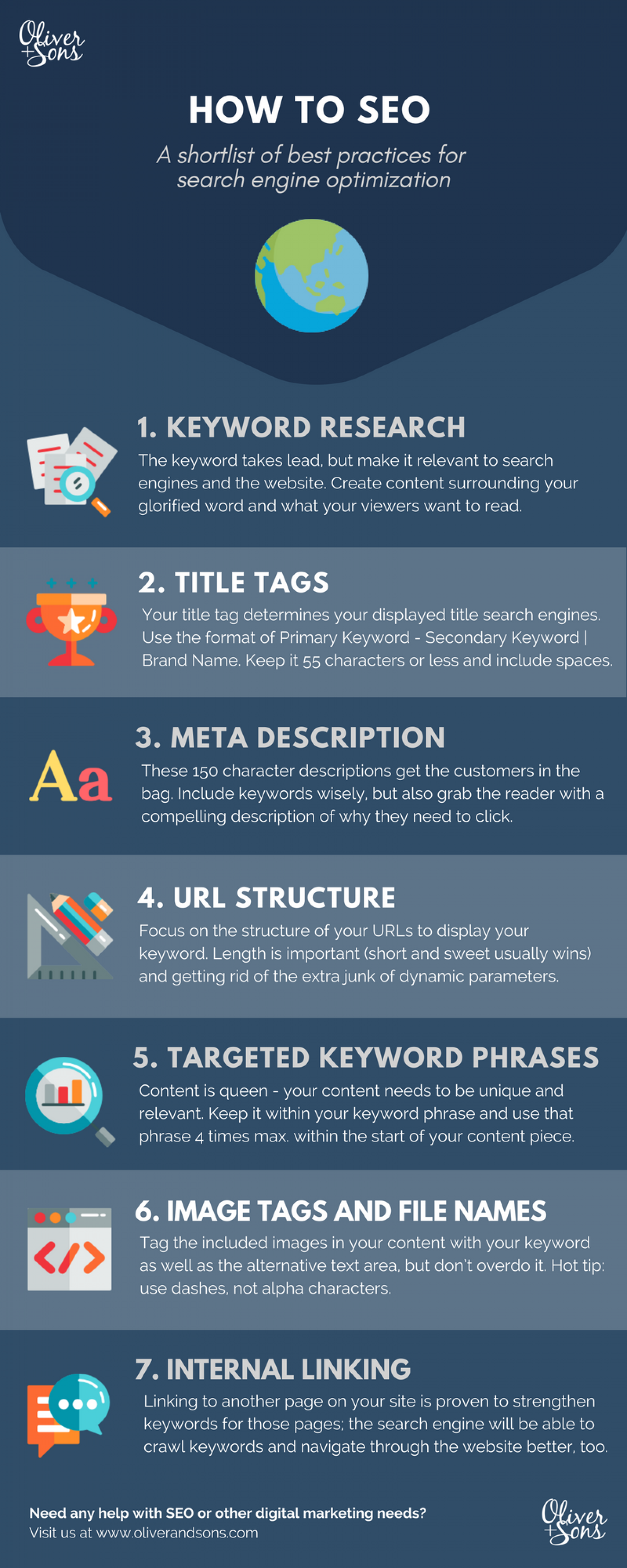 How to SEO: Search Engine Optimization Best Practices Checklist Infographic