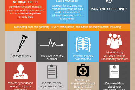 How to settle your car accident claim without a lawyer Infographic