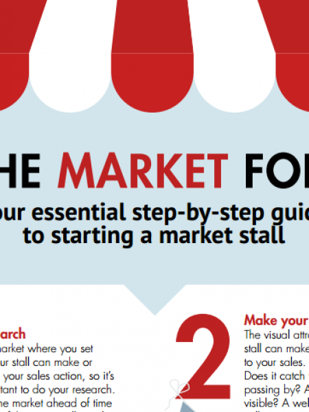 How to setup a market stall Infographic