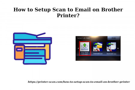 How to Setup Scan to Email on Brother Printer? - Simple Settings Infographic